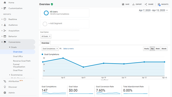 Tracking goal conversions in Google Analytics