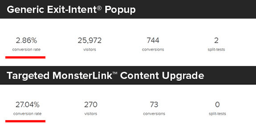 Content Upgrade stats